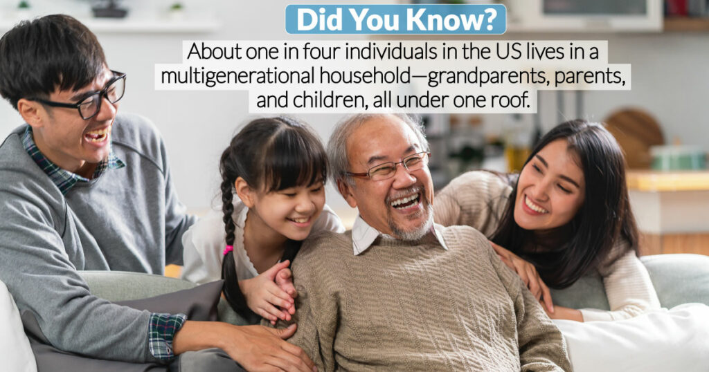 Multigenerational households